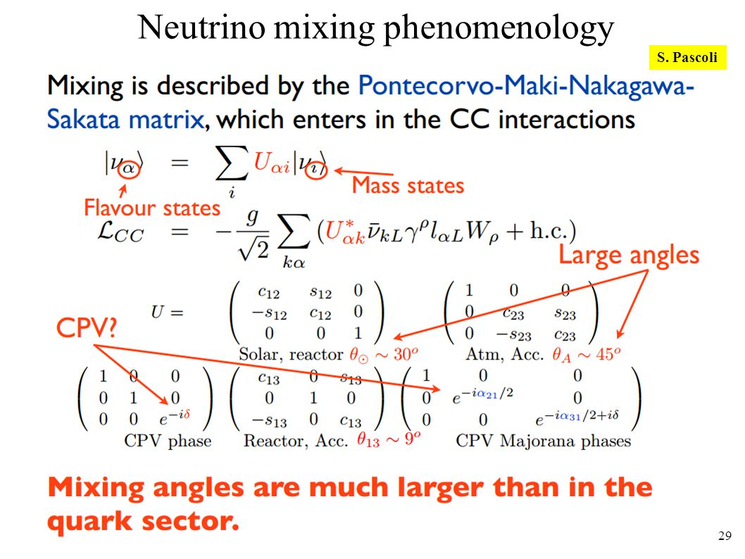 Neutrino mixing phenomenology } Man-made machines 29 S. Pascoli