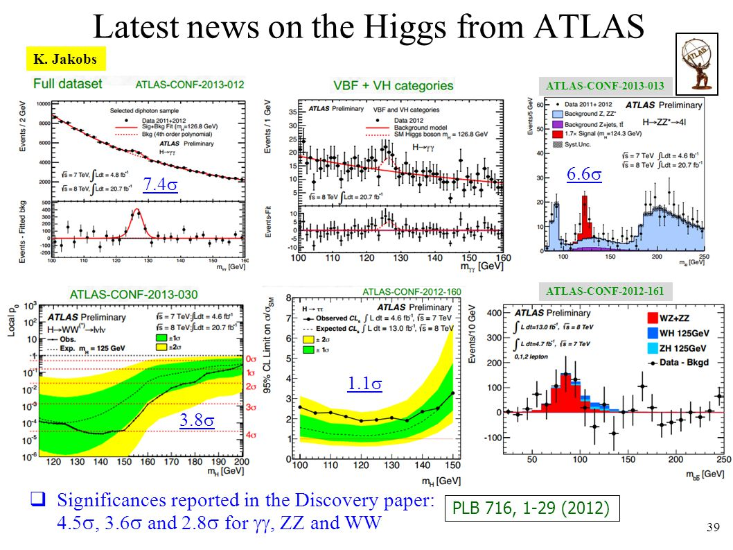 Latest news on the Higgs from ATLAS } Man-made machines 7.4 6.6 3.8 1.1 K.