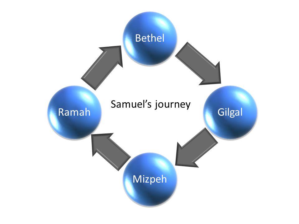 Samuels journey