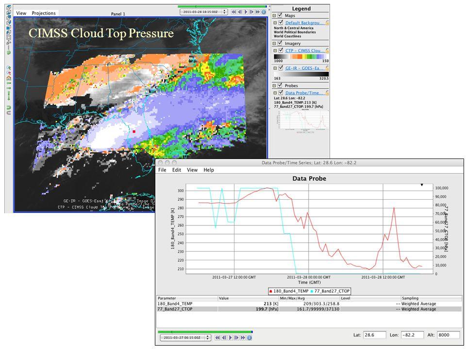 CIMSS Cloud Top Pressure