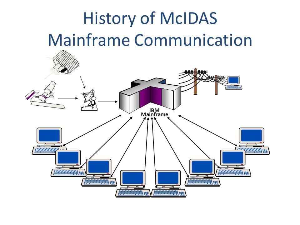 IBM Mainframe History of McIDAS Mainframe Communication