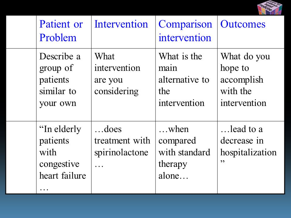 Patient or Problem InterventionComparison intervention Outcomes Tips for Buildi ng Describe a group of patients similar to your own What intervention are you considering What is the main alternative to the intervention What do you hope to accomplish with the intervention Exam ple In elderly patients with congestive heart failure … …does treatment with spirinolactone … …when compared with standard therapy alone… …lead to a decrease in hospitalization