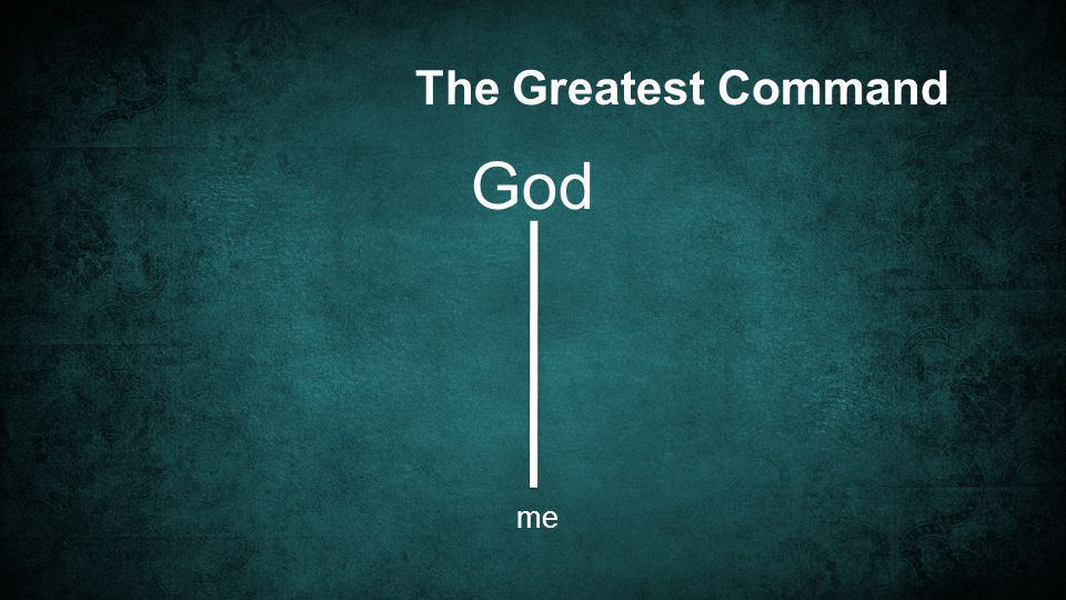 The Greatest Command God me
