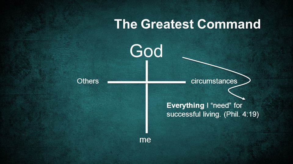 The Greatest Command God me Otherscircumstances Everything I need for successful living.