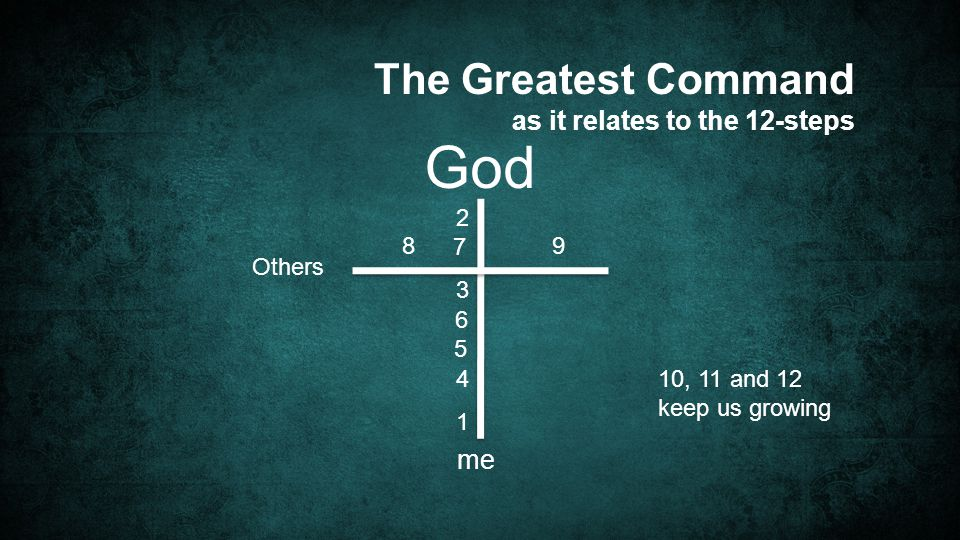 The Greatest Command as it relates to the 12-steps God me Others 2 1 3 4 5 6 7 89 10, 11 and 12 keep us growing
