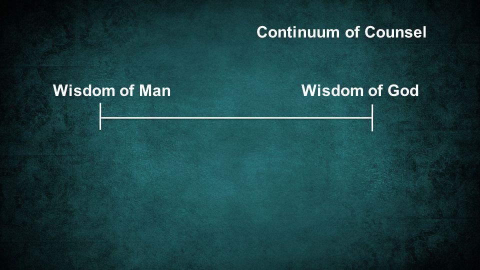Wisdom of ManWisdom of God Continuum of Counsel