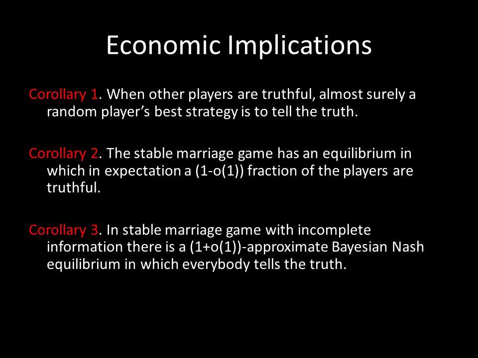 Economic Implications Corollary 1.