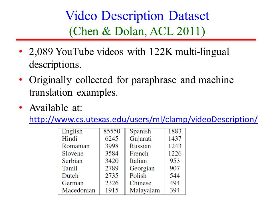Video Description Dataset (Chen & Dolan, ACL 2011) 2,089 YouTube videos with 122K multi-lingual descriptions.