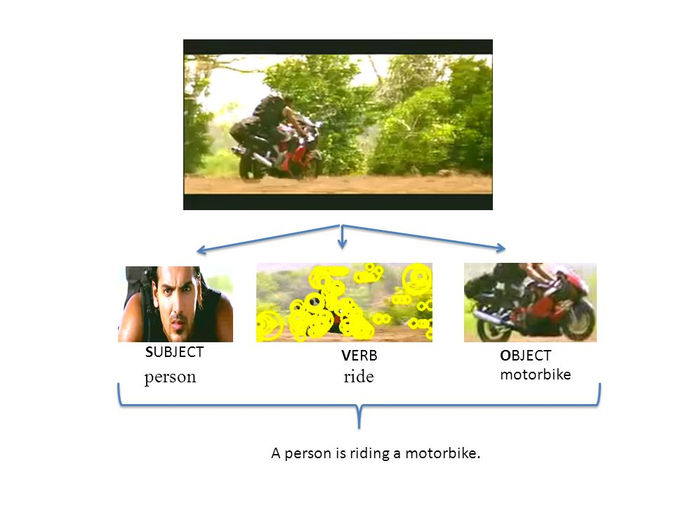 A person is riding a motorbike. SUBJECT VERBOBJECT personride motorbike