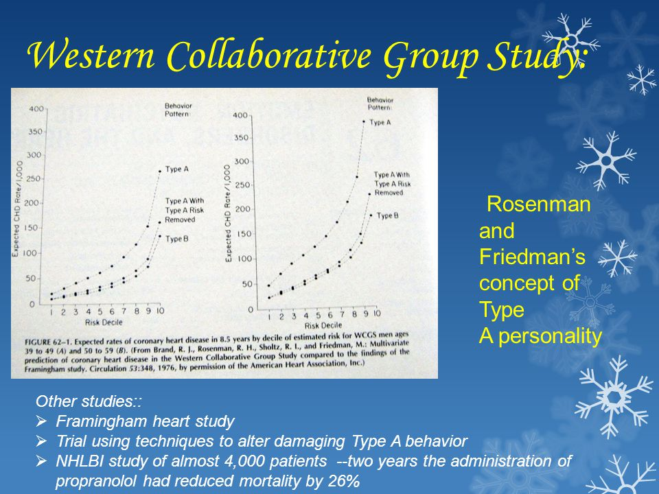 Western Collaborative Group Study: Rosenman and Friedmans concept of Type A personality Other studies:: Framingham heart study Trial using techniques