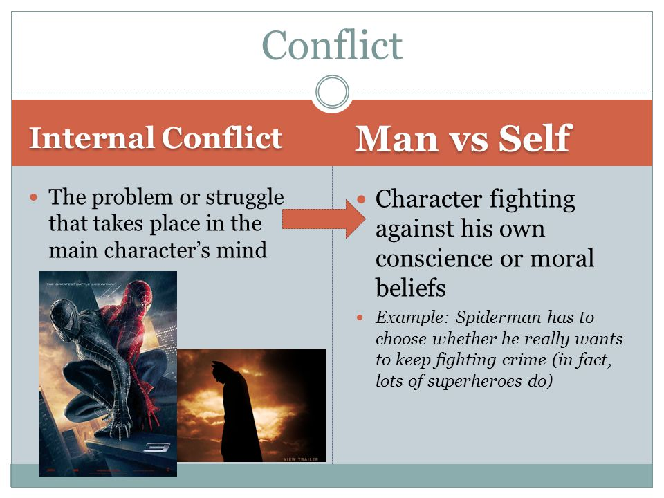 Internal Conflict Man vs Self The problem or struggle that takes place in the main characters mind Character fighting against his own conscience or mo