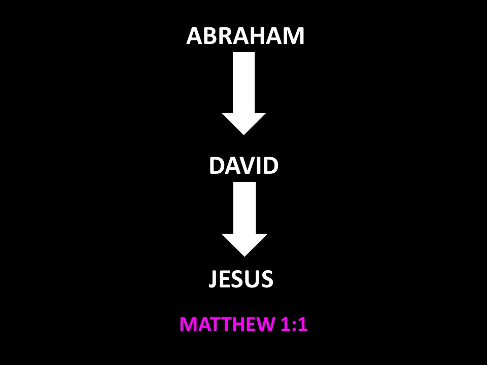 ABRAHAM DAVID JESUS MATTHEW 1:1