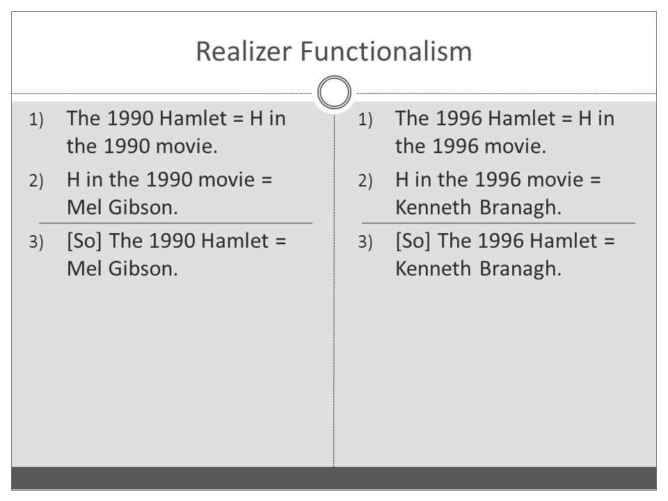 Realizer Functionalism 1) The 1990 Hamlet = H in the 1990 movie.