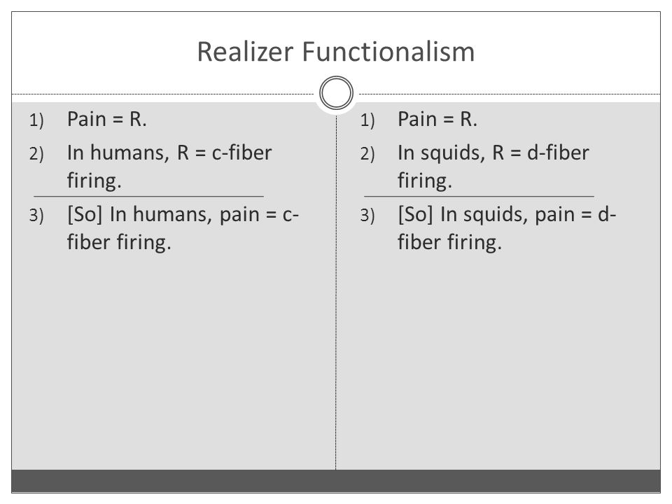 Realizer Functionalism 1) Pain = R. 2) In humans, R = c-fiber firing.