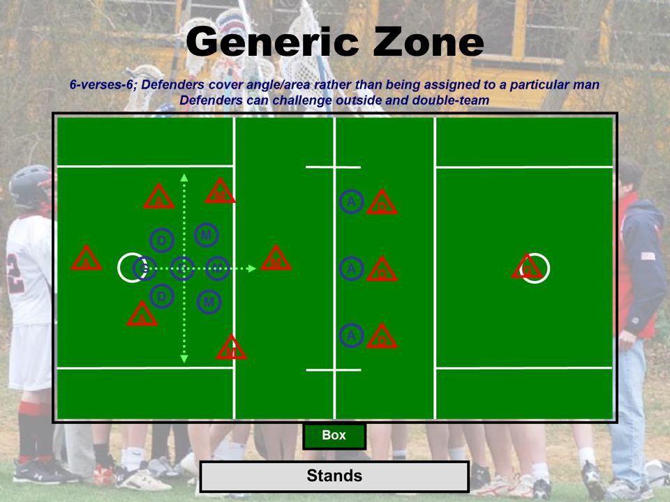Generic Zone