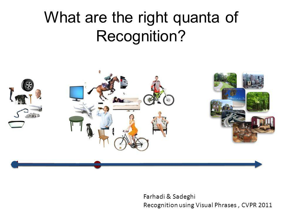 What are the right quanta of Recognition? Farhadi & Sadeghi Recognition using Visual Phrases, CVPR 2011