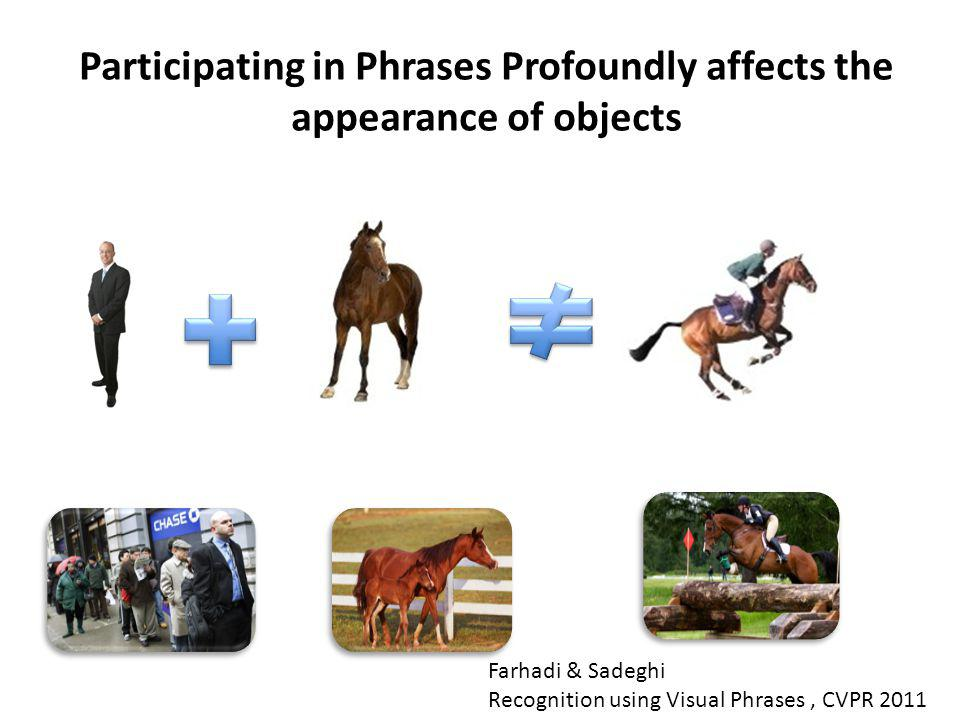Participating in Phrases Profoundly affects the appearance of objects Farhadi & Sadeghi Recognition using Visual Phrases, CVPR 2011
