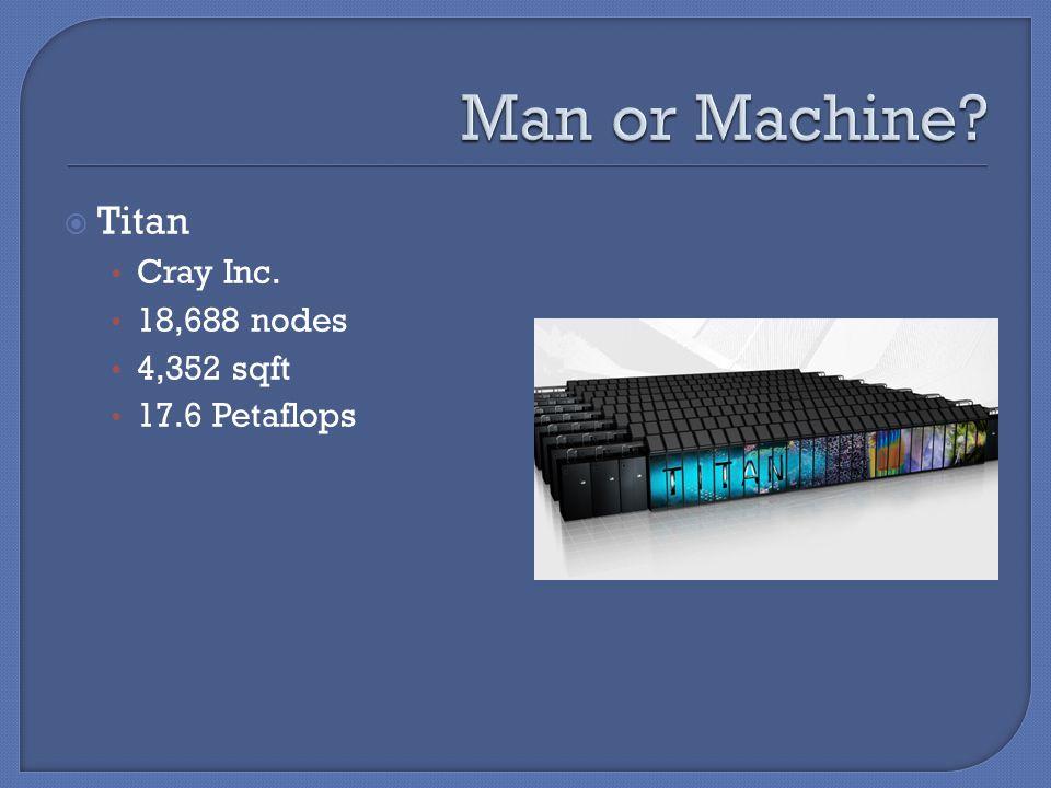 Titan Cray Inc. 18,688 nodes 4,352 sqft 17.6 Petaflops