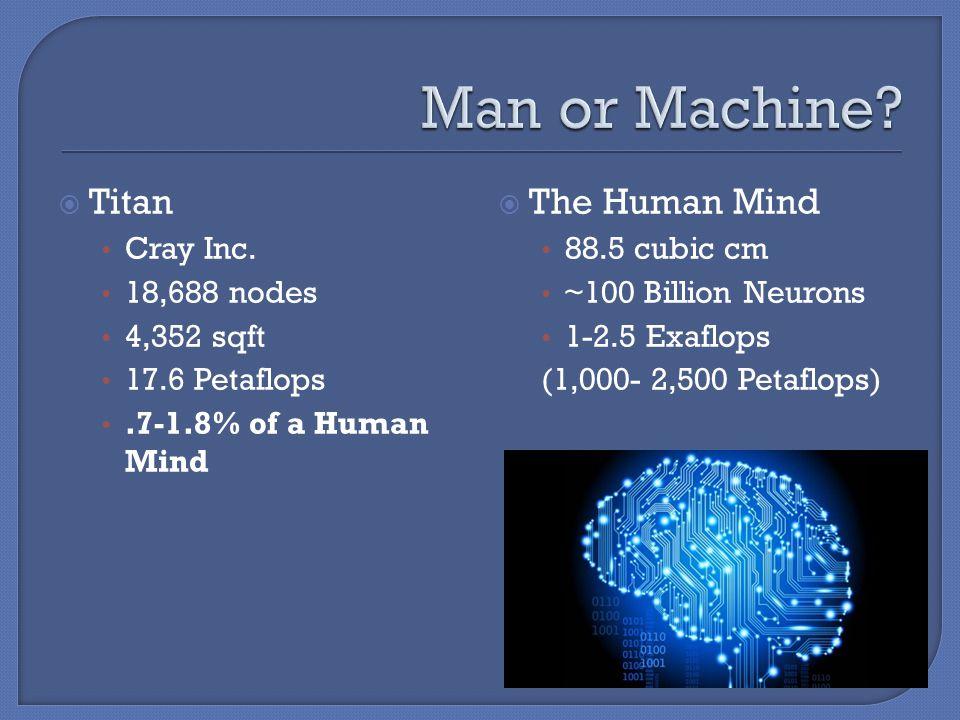 Titan Cray Inc. 18,688 nodes 4,352 sqft 17.6 Petaflops.7-1.8% of a Human Mind The Human Mind 88.5 cubic cm ~100 Billion Neurons 1-2.5 Exaflops (1,000-