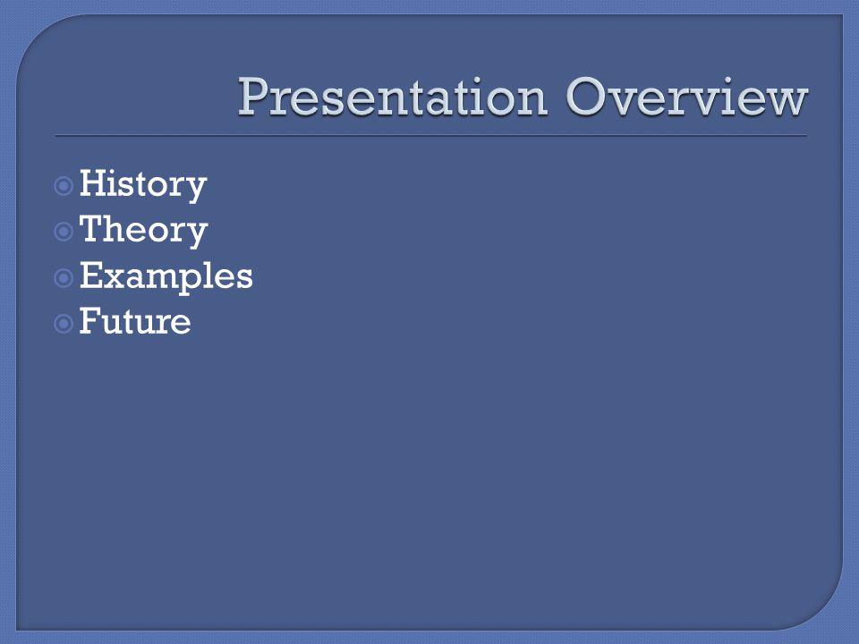 History Theory Examples Future