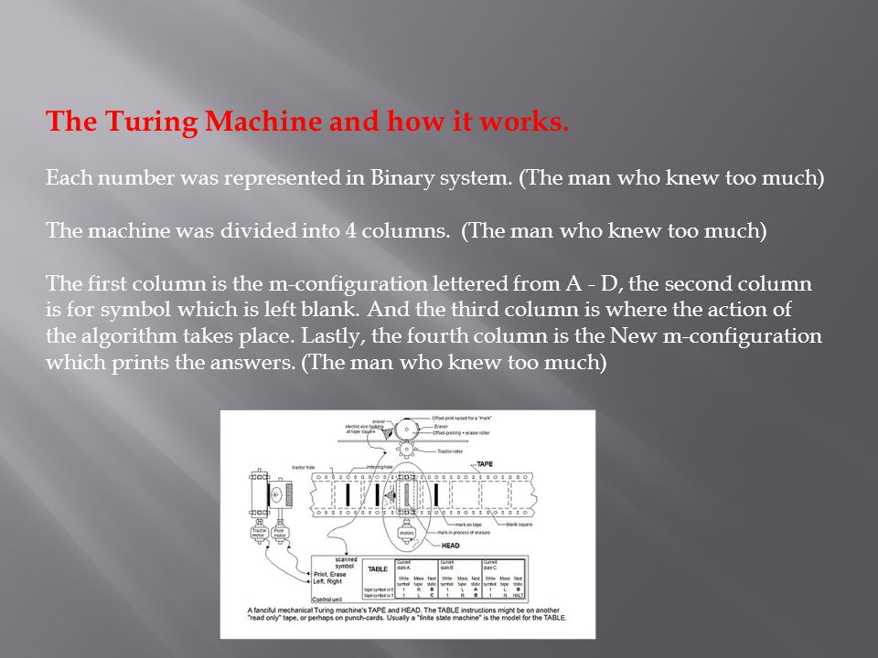 The Turing Machine and how it works. Each number was represented in Binary system.