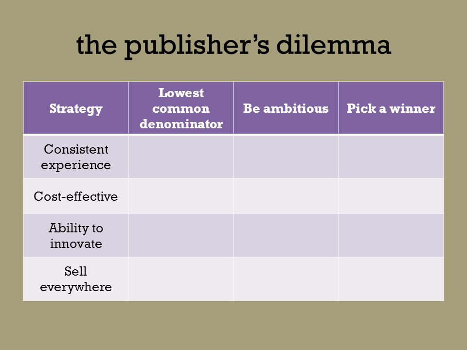 the publishers dilemma Strategy Lowest common denominator Be ambitiousPick a winner Consistent experience Cost-effective Ability to innovate Sell ever