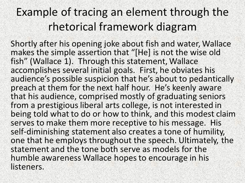 Example of tracing an element through the rhetorical framework diagram Shortly after his opening joke about fish and water, Wallace makes the simple a