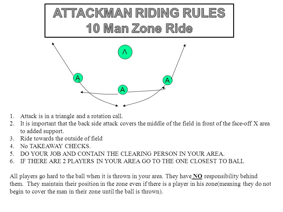 LS M M MM MM RESPONSONSIBILITIES MIDFIELD (LSM in The Middle) 1.3 Across ALWAYS AWARE OF WHERE CLEARING MIDDIES ARE.