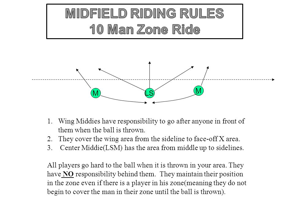 D D V GD 1.Wing Defenders have similar responsibilities as the wing middies.
