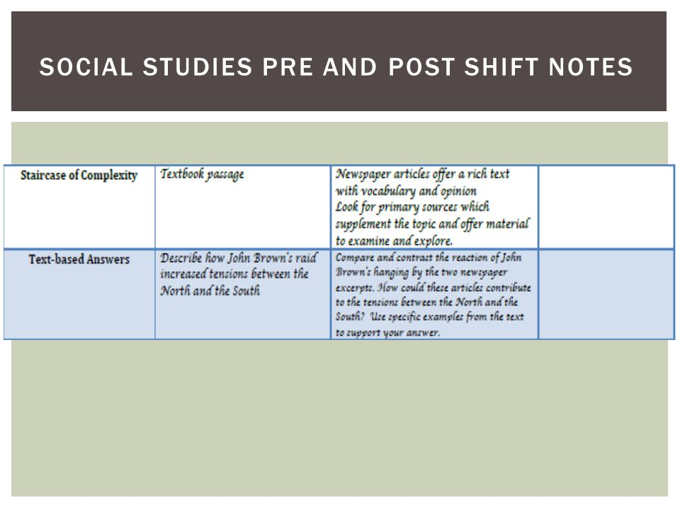 SOCIAL STUDIES PRE AND POST SHIFT NOTES