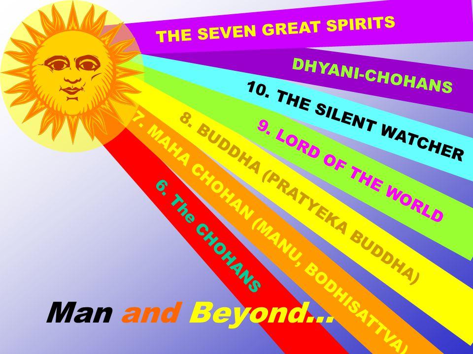 6. The CHOHANS 7. MAHA CHOHAN (MANU, BODHISATTVA) 8. BUDDHA (PRATYEKA BUDDHA) 9. LORD OF THE WORLD 10. THE SILENT WATCHER DHYANI-CHOHANS THE SEVEN GRE