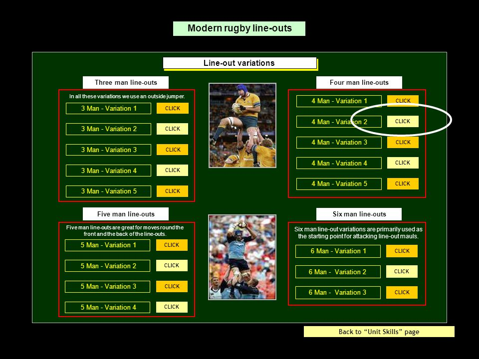 Modern rugby line-outs CLICK Three man line-outs CLICK Four man line-outs Five man line-outs Six man line-outs 3 Man - Variation 1 3 Man - Variation 2 3 Man - Variation 3 3 Man - Variation 4 3 Man - Variation 5 CLICK 4 Man - Variation 1 4 Man - Variation 2 4 Man - Variation 3 4 Man - Variation 4 4 Man - Variation 5 CLICK 5 Man - Variation 1 5 Man - Variation 2 5 Man - Variation 3 5 Man - Variation 4 CLICK 6 Man - Variation 1 6 Man - Variation 2 6 Man - Variation 3 Six man line-out variations are primarily used as the starting point for attacking line-out mauls.