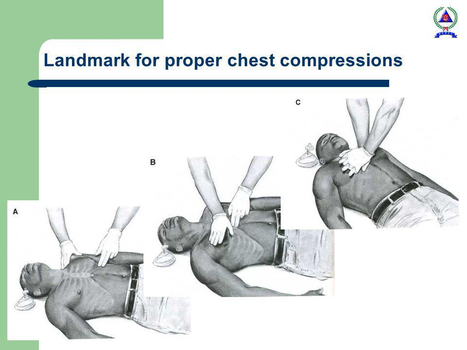 20 Landmark for proper chest compressions