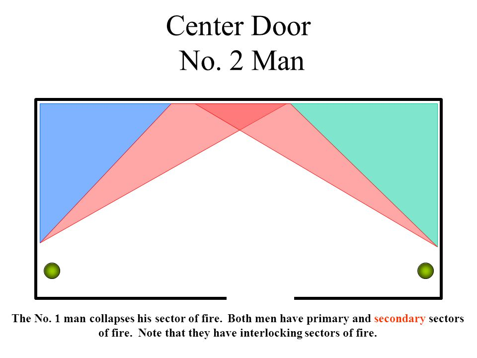 Center Door No. 2 Man The No. 1 man collapses his sector of fire.