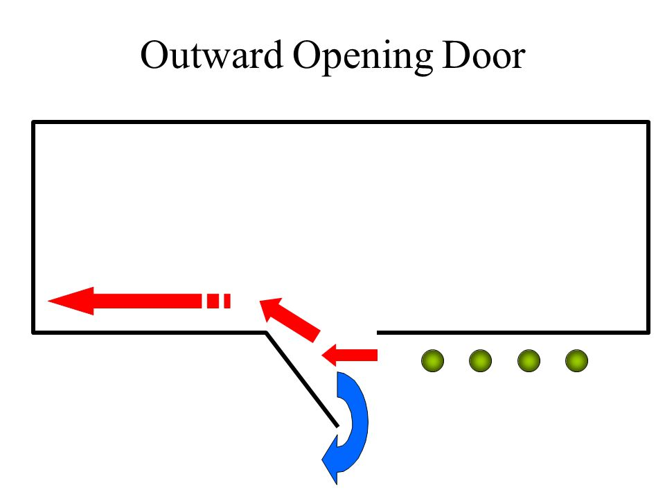 Outward Opening Door