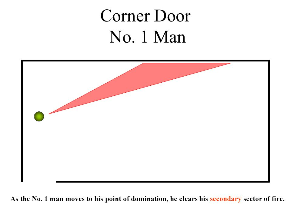 Corner Door No. 1 Man As the No.