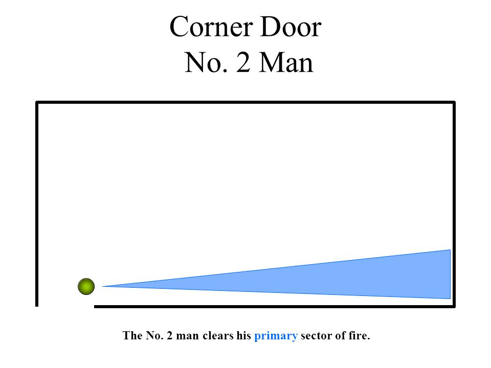 Corner Door No. 2 Man The No. 2 man clears his primary sector of fire.