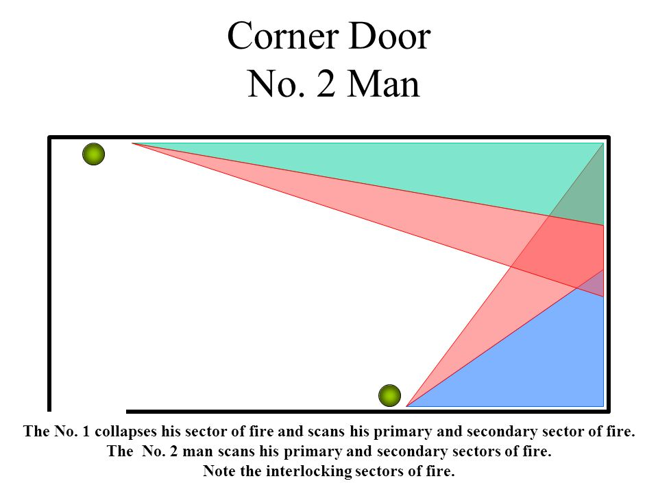 Corner Door No. 2 Man The No.