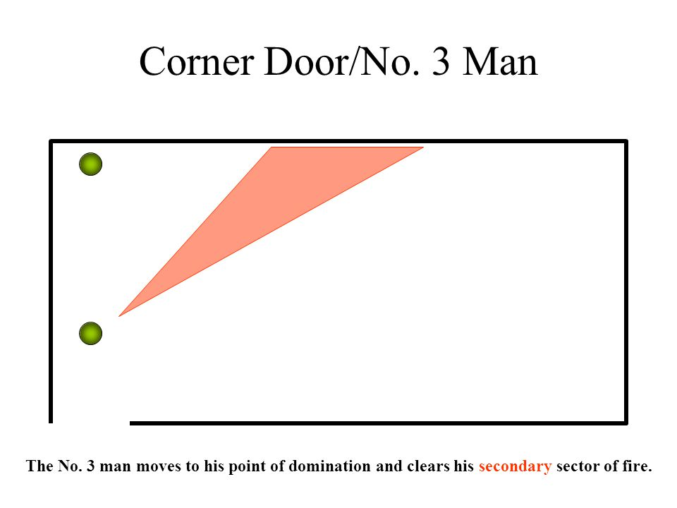 Corner Door/No. 3 Man The No.