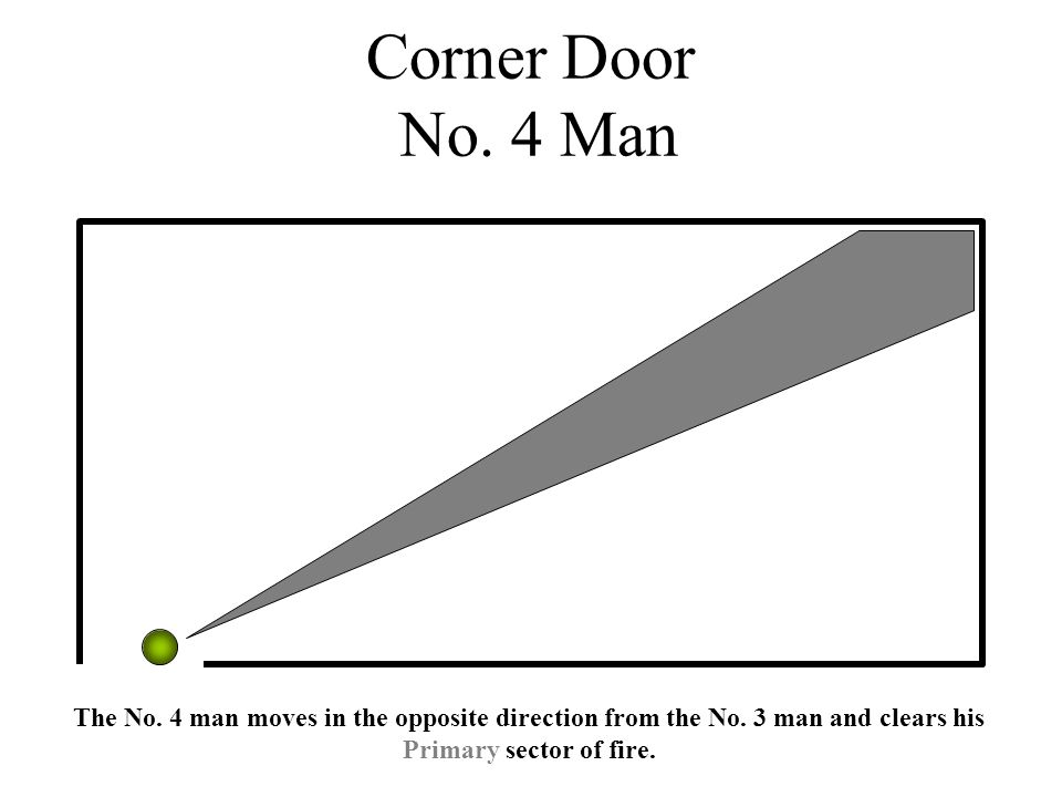 The No. 4 man moves in the opposite direction from the No.