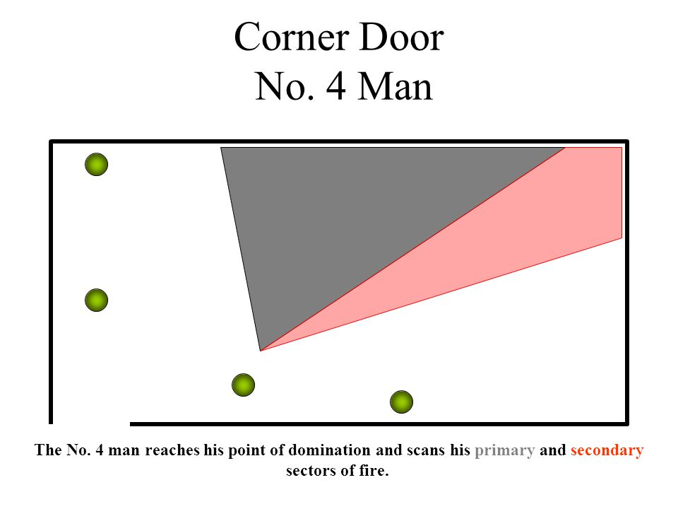 Corner Door No. 4 Man The No.