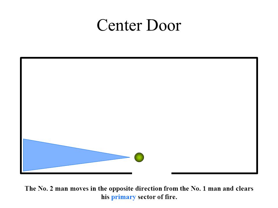 Center Door The No. 2 man moves in the opposite direction from the No. 1 man and clears his primary sector of fire.