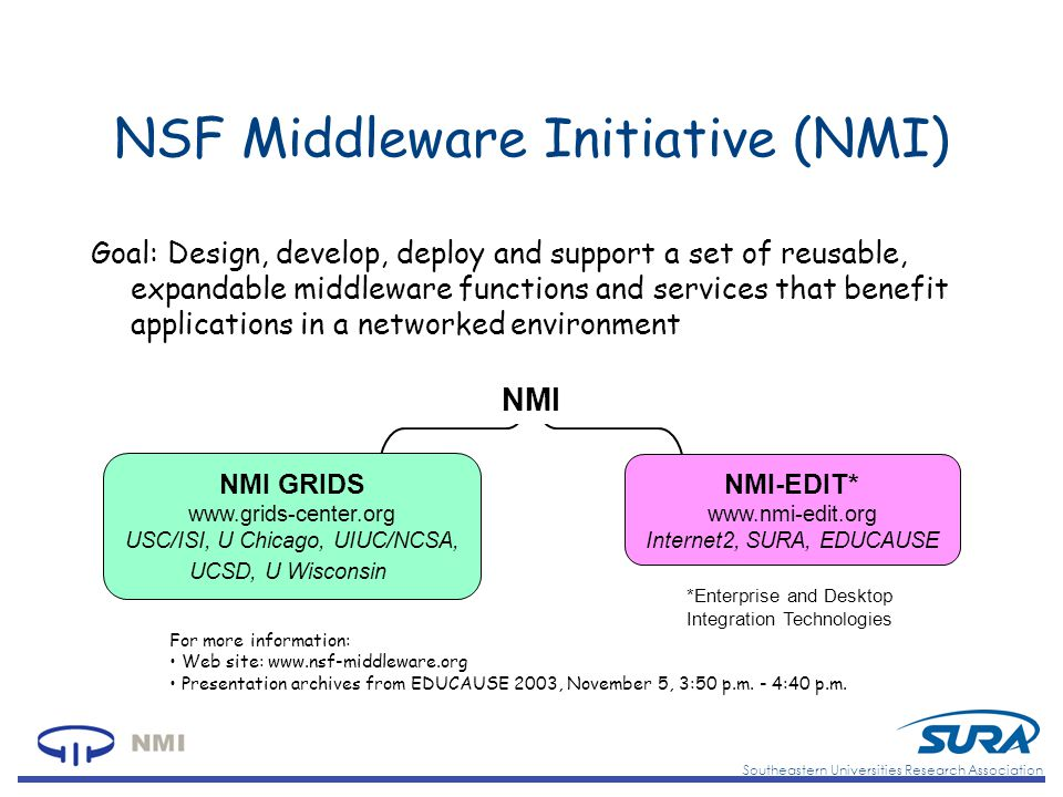 Southeastern Universities Research Association NSF Middleware Initiative (NMI) Goal: Design, develop, deploy and support a set of reusable, expandable middleware functions and services that benefit applications in a networked environment NMI *Enterprise and Desktop Integration Technologies NMI GRIDS   USC/ISI, U Chicago, UIUC/NCSA, UCSD, U Wisconsin NMI-EDIT*   Internet2, SURA, EDUCAUSE For more information: Web site:   Presentation archives from EDUCAUSE 2003, November 5, 3:50 p.m.