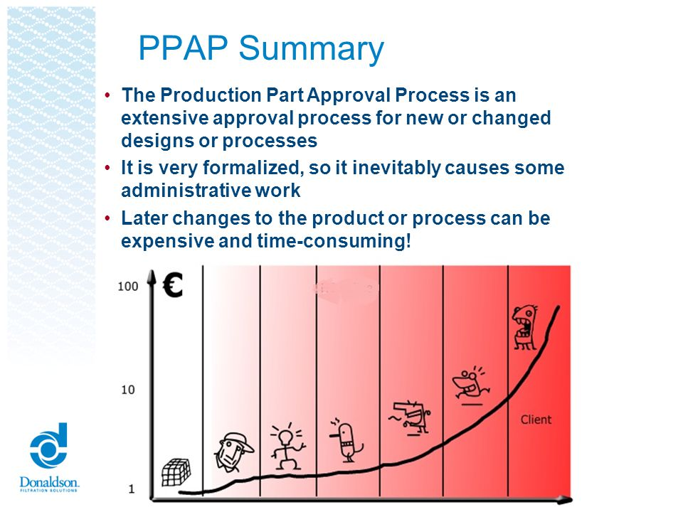PPAP Summary The Production Part Approval Process is an extensive approval process for new or changed designs or processes It is very formalized, so i