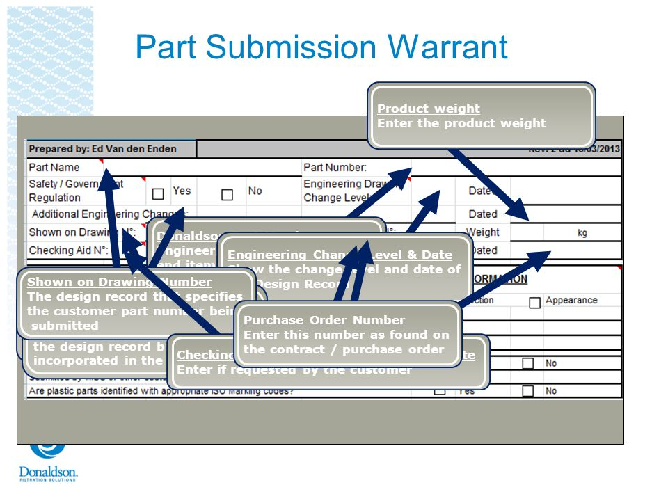 Part Submission Warrant Donaldson Part Number Engineering released finished end item part number Safety and/or Government Regulation Yes if so indicat