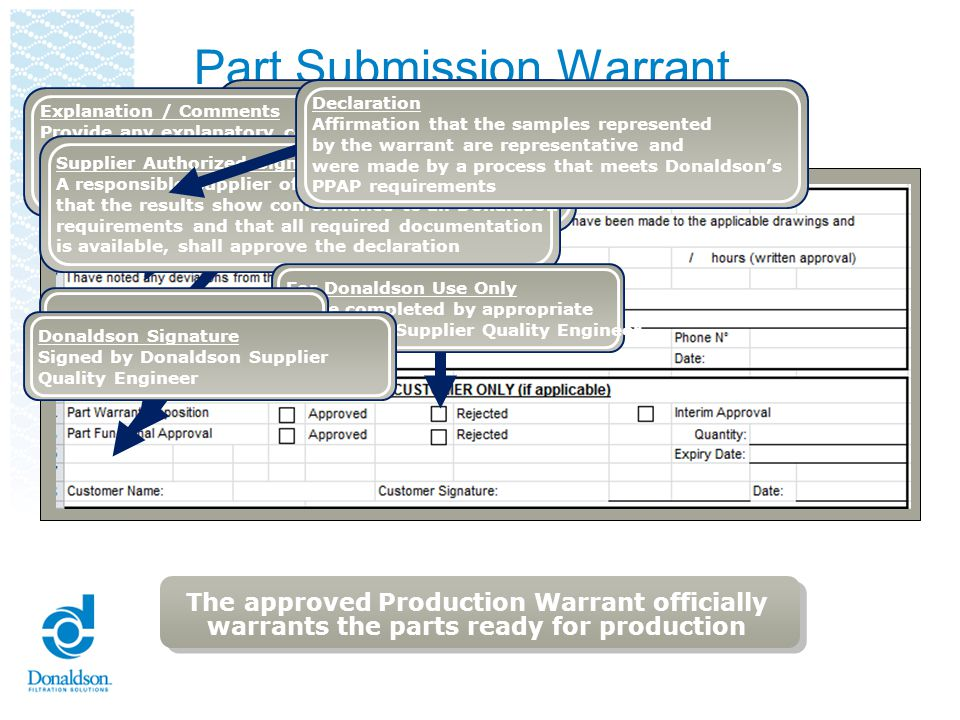 Part Submission Warrant The approved Production Warrant officially warrants the parts ready for production Declaration Enter the number of pieces manu