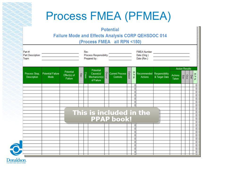 Process FMEA (PFMEA) This is included in the PPAP book!