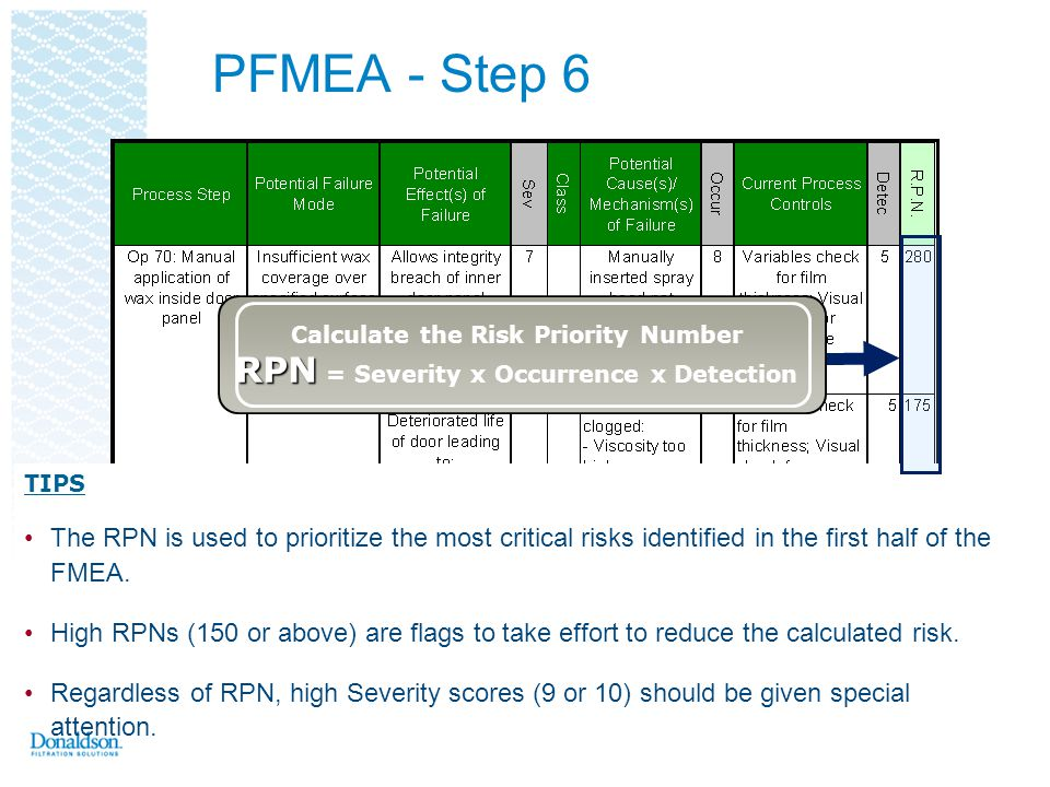 TIPS The RPN is used to prioritize the most critical risks identified in the first half of the FMEA. High RPNs (150 or above) are flags to take effort