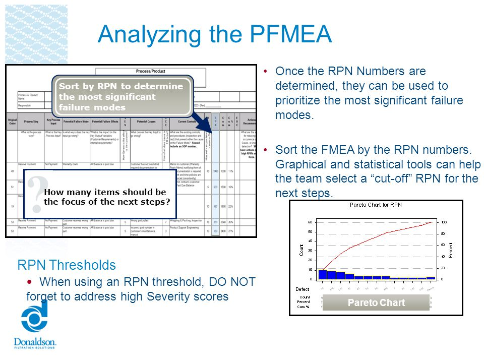 Once the RPN Numbers are determined, they can be used to prioritize the most significant failure modes. Sort the FMEA by the RPN numbers. Graphical an