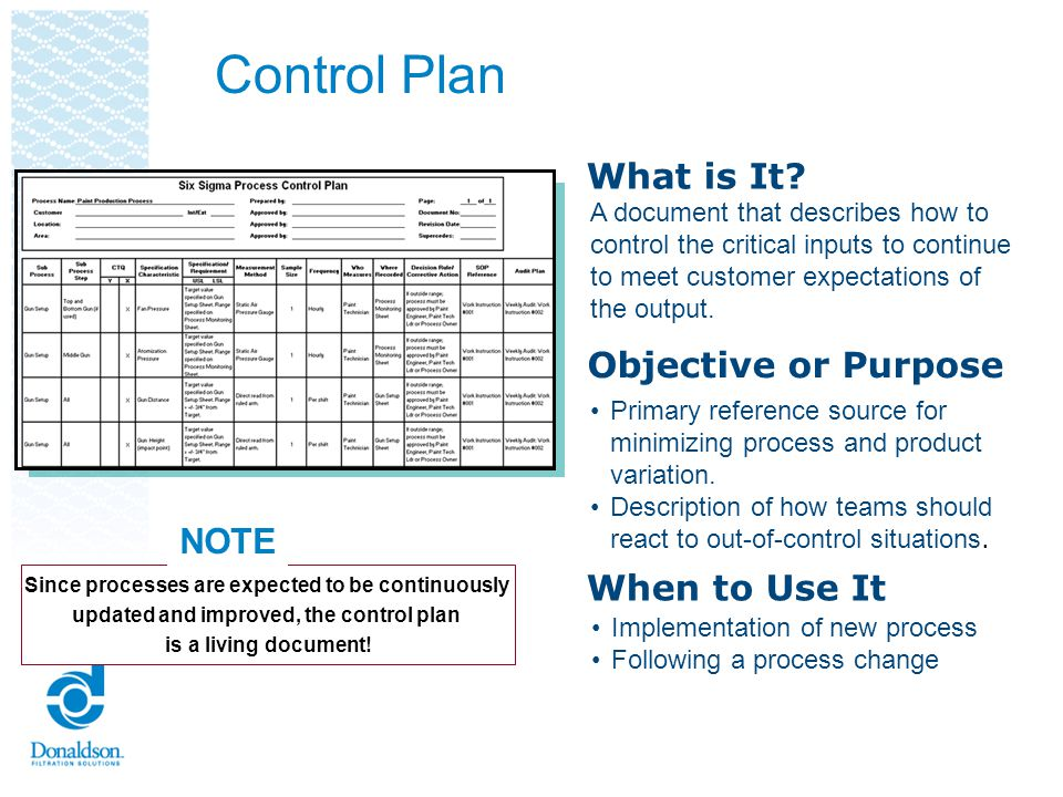 Control Plan A document that describes how to control the critical inputs to continue to meet customer expectations of the output. What is It? Objecti